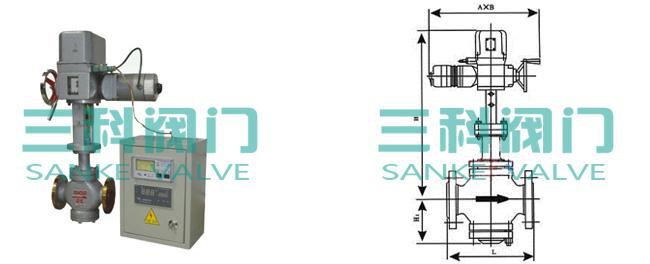 三通合分流调节阀接受来自调节仪表的直流电流信号,改变被调介质流量图片